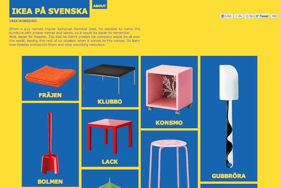 When A Guy Named Ingvar Kamprad Founded Ikea He Decided To Name The Furniture With Proper Names And Words So It Would Be Easier Remember Site